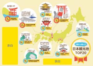 日本の観光名所10