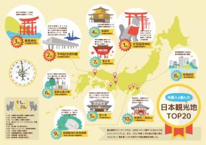 日本の観光名所11