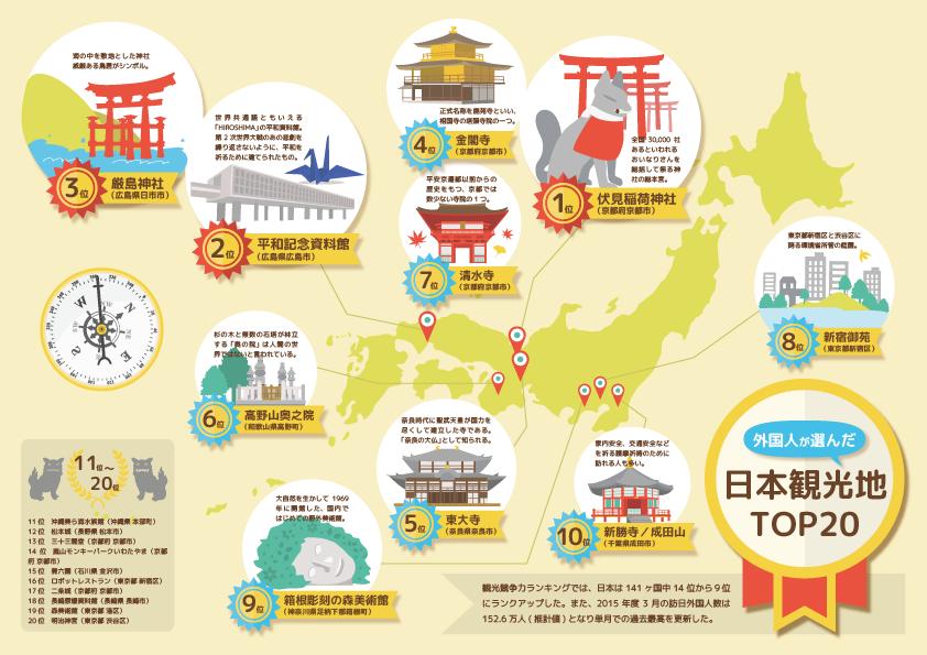 日本の観光名所12