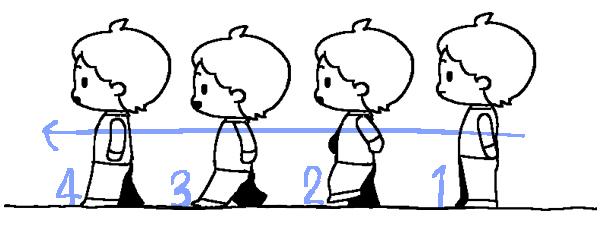 アニメーションの冒頭の四枚