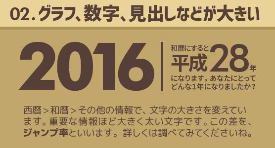 インフォグラフィック02-01-01