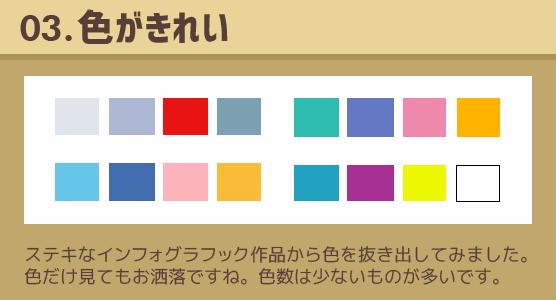 インフォグラフィック03-01